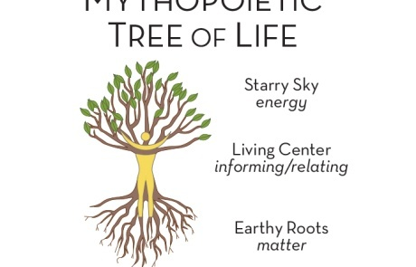 Mythopoeitic Tree of Life