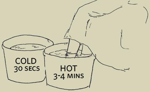 alternating foot bath